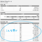 welcartのダッシュボードに過去12ヶ月の受注数と合計金額の推移を表示する。 - thumbnail
